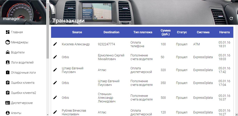 административный интерфейс Орбиса